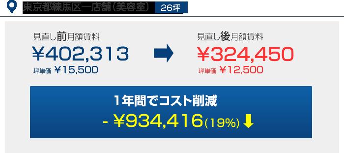 東京都練馬区―店舗(美容室)26坪 1年間コスト削減 - ¥934,416(19%)